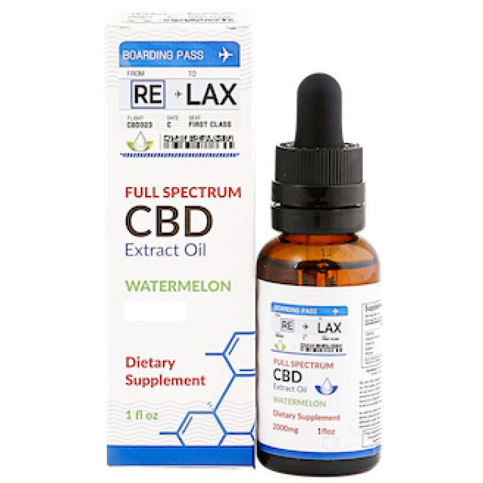 full spectrum extract cbd
